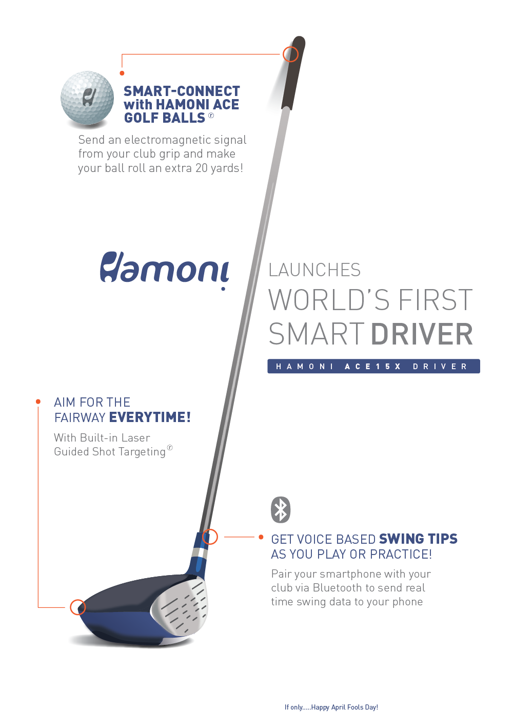 Hamoni Golf Launches World's First Smart Driver!