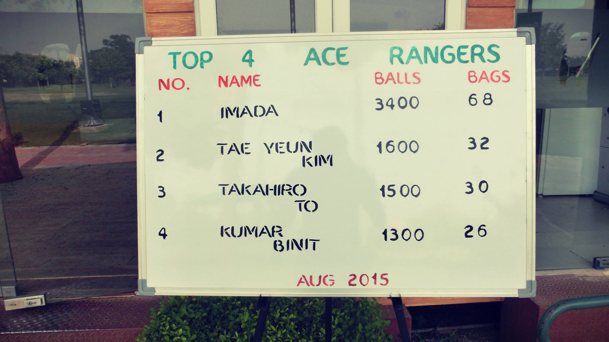Our August'15 Hamoni Ace Ranger!