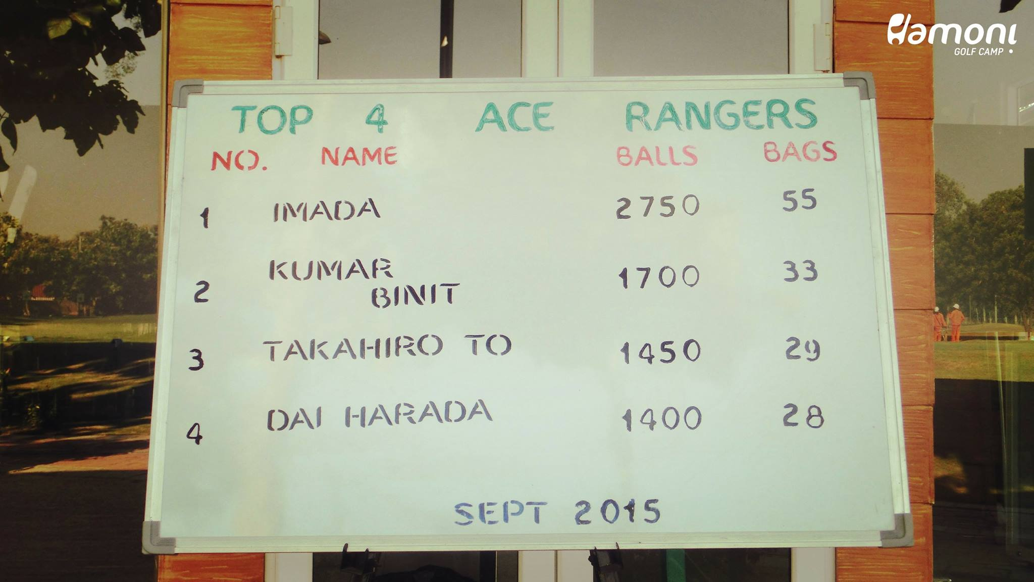 Leaderboard Hamoni Ace Ranger Sept'15