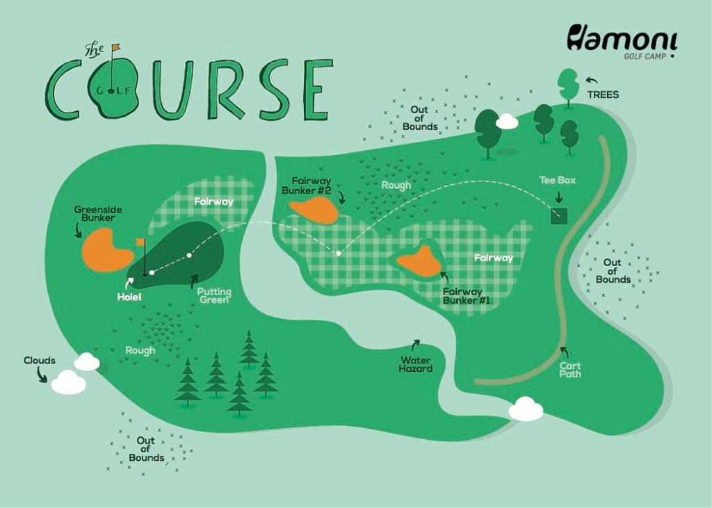 Hamoni golf course passport